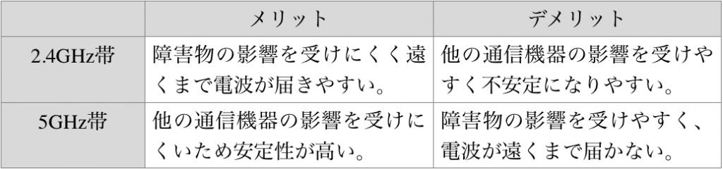 スクリーンショット 2014-11-10 15.00.54