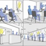 狭い会議室を広く!スクリーンにぴったり近づけて使えるプロジェクターとは?
