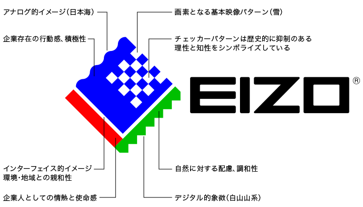 Meaning_of_EIZO_Emblem_jp